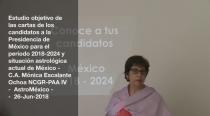 Estudio objetivo de las cartas de los candidatos a la Presidencia de México para el periodo 2018-2024 y situación astrológica actual de México
