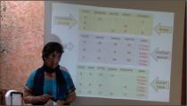 Fundamentos de la astrología védica
