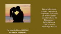 63.- Las Relaciones de Pareja. Análisis usando tabla de dignidades y debilidades Astrología Horaria - Octubre 2018
